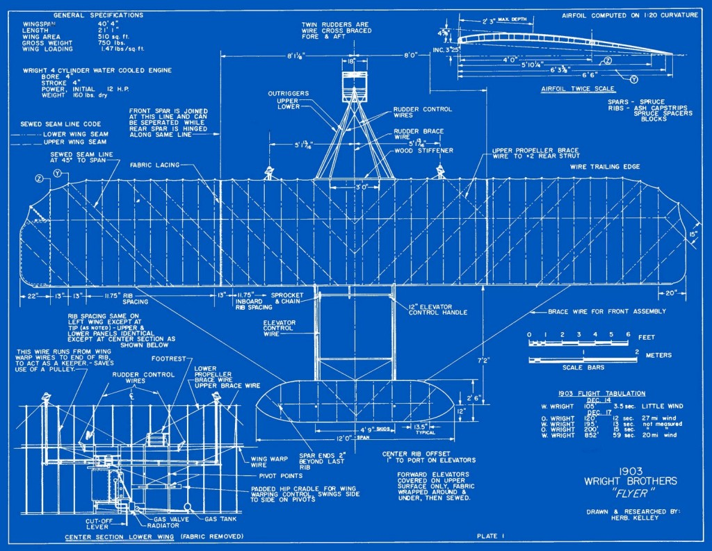 1903_Flyer_Blueprints_Plate_1